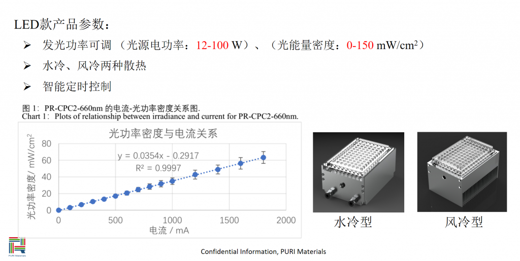 LED细胞参数图2