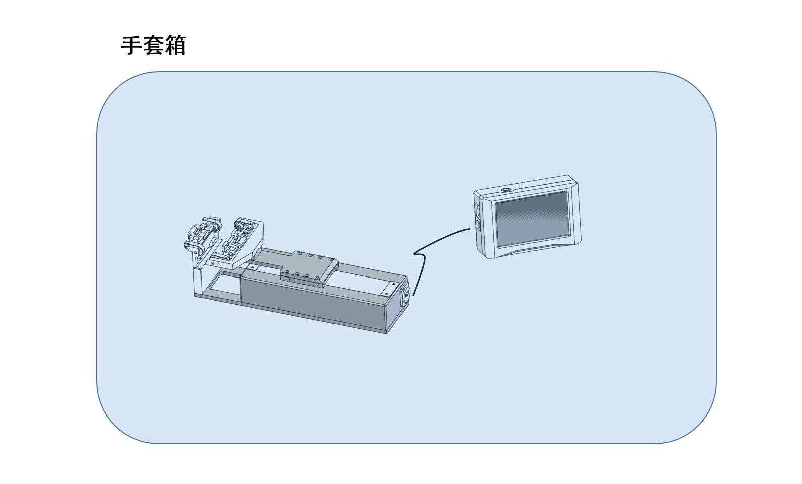 手持弯折仪-手套箱示意图