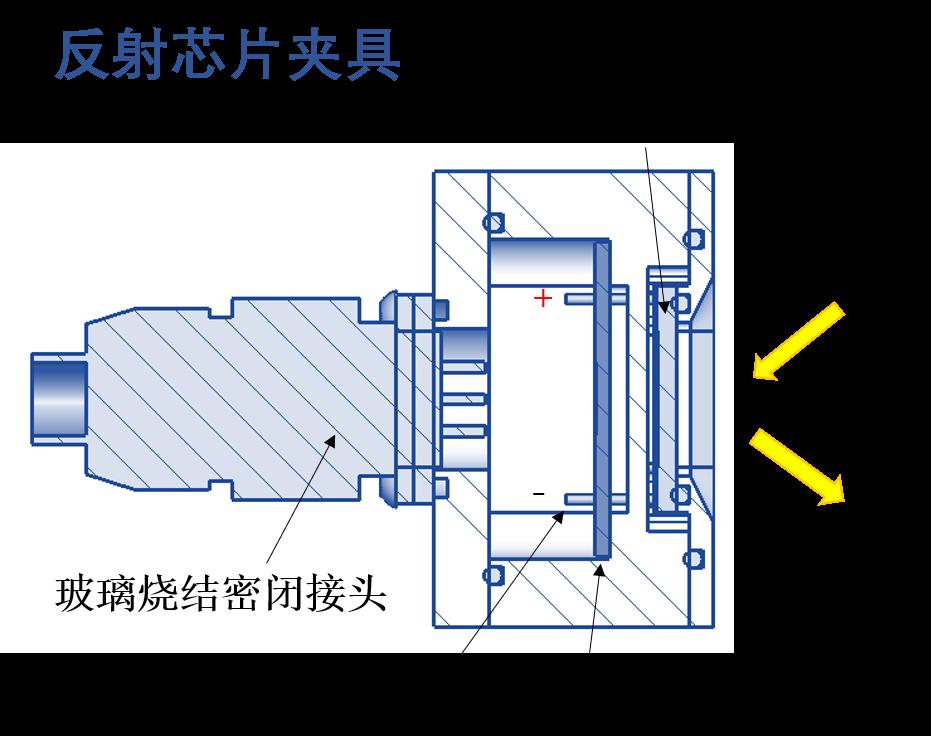 反射芯片夹具 概念图