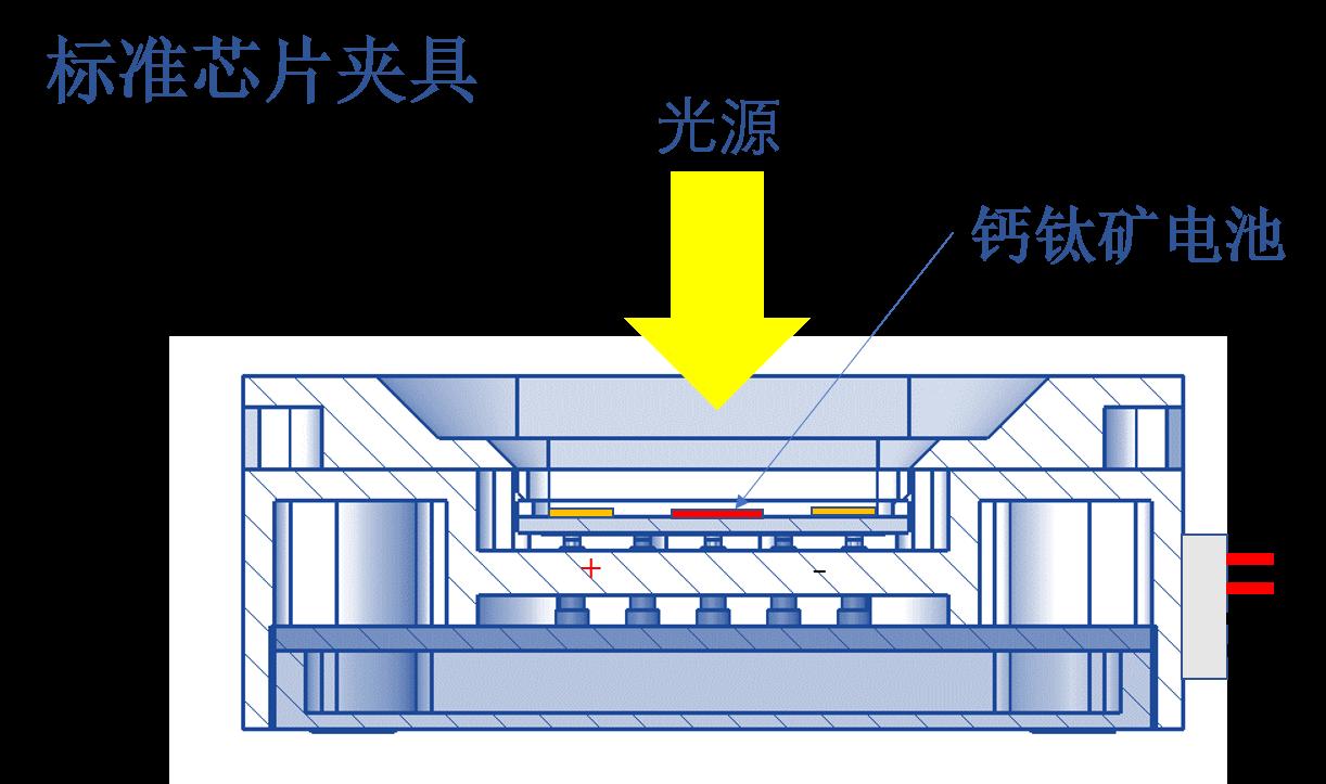 标准芯片夹具